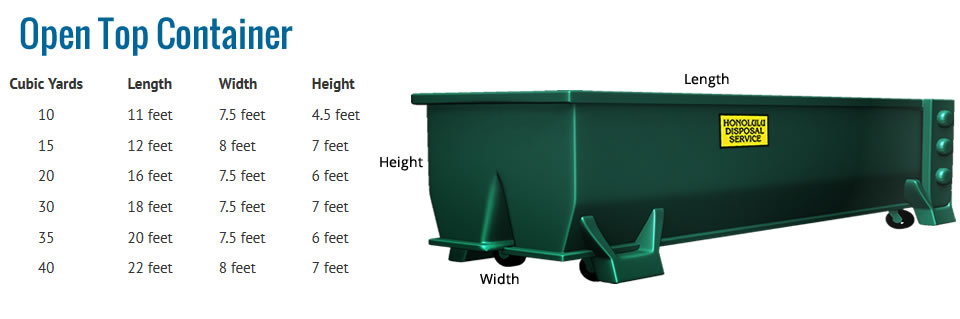 20 Yd Dumpster Size Complete Guide To Renting A Dumpster
